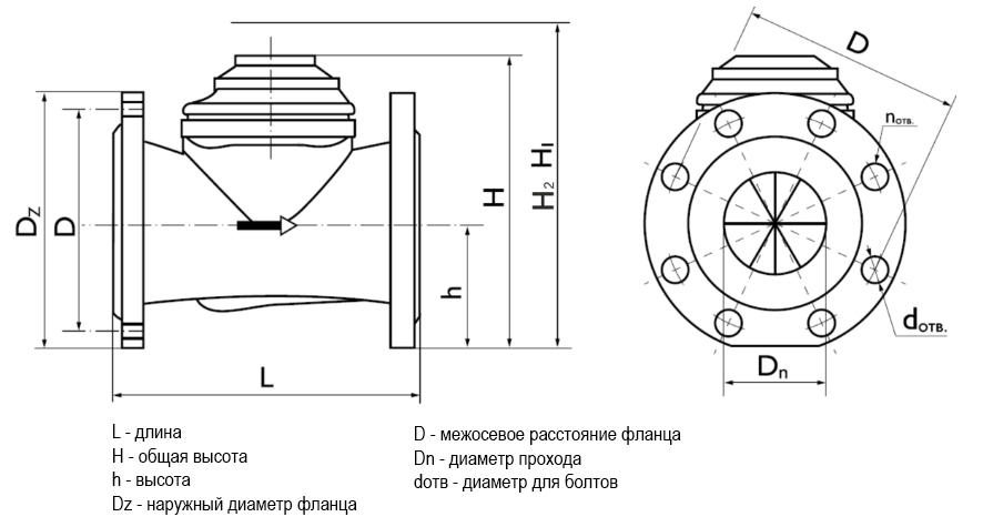 Схемв ВСХН ДУ 40-250 мм