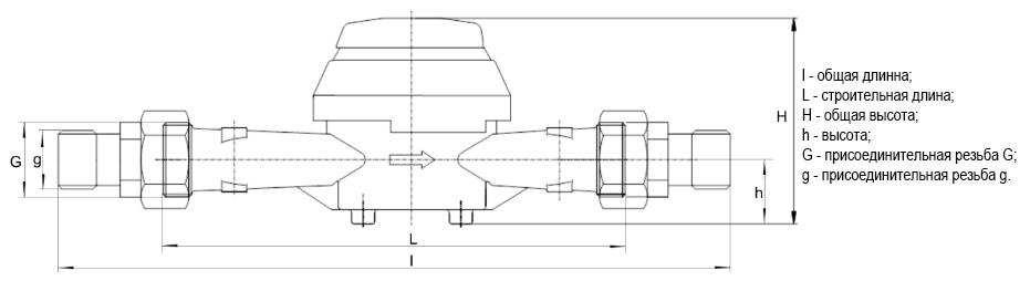 Схема ВСХН