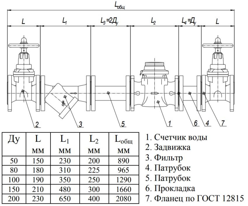 Схема (Чертеж) водомерной вставки